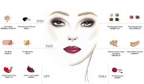 Diffe Types Of Makeup Namat Blog